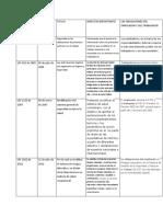 Actividad 7 trabajo de legilacion.docx