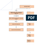 Mapa Conceptual - Contador Público.xlsx