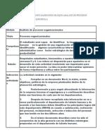 foro ANALISIS DE PROCESOS ORGANIZACIONALES