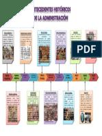 ANTECEDENTES_HISTORICOS_DE_LA_ADMINISTRA