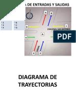 DIAGRAMAS DE LA INTERSECCIÓN