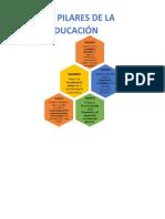 LOS 5 PILARES DE LA EDUCACION