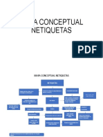 MAPA CONCEPTUAL NETIQUETAS