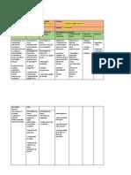 planificar clases