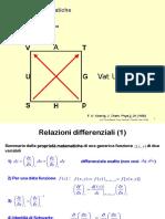 06_Relazioni_Differenziali-2