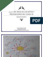 MAPA DE IDEAS COVID-19