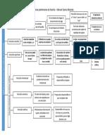 José Isaac Guadalupe Romero Cisneros - Capítulo 3 - Tarea De Historia - Prope de NMST