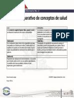 conceptos de salud 2020/03