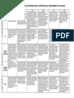 grille_pour_lauto-evaluation_vf