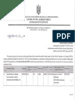 Rezultatele licitației centralizate pentru procurarea dezinfectanților