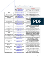 List_of_Major_Software_Companies_in_India.pdf