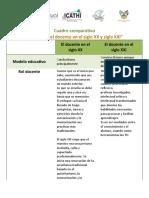 Formato-Actividad 3 - Cuadro comparativo