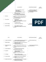 Risk Register (Sample)