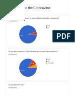 Telework Coronavirus Survey Results