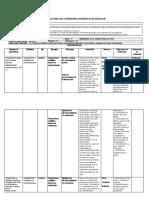PLANIFICACION MENSUAL DIDACTICA DIVERSIFICADAMENSUAL DE LENGUAJE  4TO BASICO  Marzo