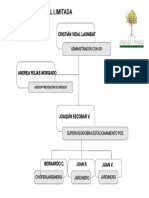 Organigrama_AGUASANTA - Jardines.pdf