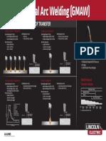 WC-477 - Gas Metal Arc Welding (GMAW) Modes of Transfer.pdf