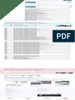 Fault Code List for Base Module (GM) Control Unit 2  Car Body Styles  Wheeled Vehicles.pdf