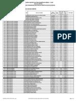 RS_PR_PO_259_RM_SESDF_A_400