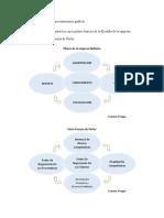 ilustre ideas en graficos cinco fuerzas de porter