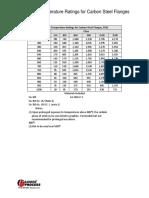 Gaumer Process Flange Pressure Temperature Ratings