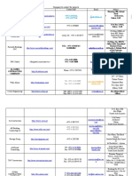 Dubai Companies.doc