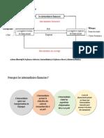 intermediation financiere.pptx