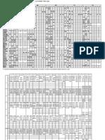 centrale.pdf orario emergenza.pdf