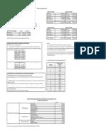 Escala2018.pdf