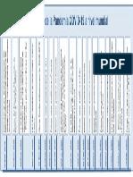 Línea de Tiempo de la Evolución de la Pandemia COVID-19