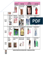 MATRIZ DE CONFECCION  TEXTIL 2020
