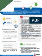 technicien.ne_de_maintenance_fiche-metier_ameublement-francais.pdf