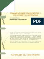 ORGANIZACIONES DE APRENDIZAJE Y CONOCIMIENTO CORPORATIVO.pptx
