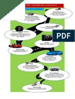 infografia 3 entegrar