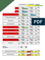 evolução estudo PF - 2019