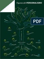 Personalismo-Dialogico-lopez-Quintas.pdf