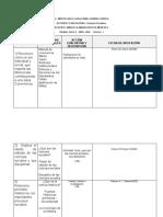 ACCIONES EVALUATIVAS Ciencias sociales sexto primer periodo 2020