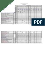 Presupuesto CMDNA 2010