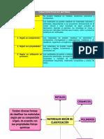 CLASIFICACIÓN DE MATERIALES.pdf