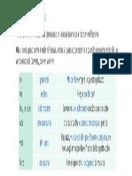 6 I verbi pronominali .pdf
