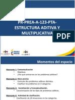 Estructura aditiva y multiplicativa.pptx