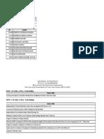 Mid Year presentation schedule