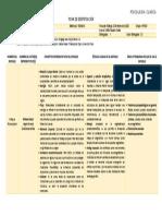 Entregable 1 (Cuadro Descriptivo, Enfoque Psicocorporal).docx