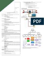 MVT- Work Sheet