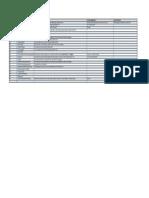 Kontierungsrichtlinie Lohnarten
