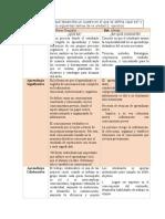 Reto-3-Ejercicio-3-Cuadro-de-la-definicion ruth