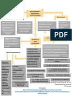 Actividad 3mapa Conceptual Reclutamiento
