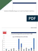 Shutdown Impact on District's Cash Flow 03262020