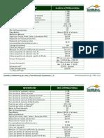 TC-TyC-FEB2020.pdf