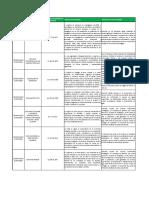 CONVENIOS INTERNACIONALES RATIFICADOS POR COLOMBIA.1